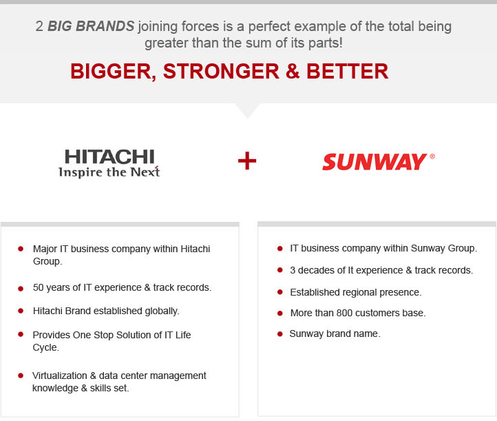 http://www.hitachi-sunway-is.com/sites/default/files/webmaster/hs-at-a-glance6_1.jpg